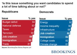Iowa poll graphic_Artboard 1